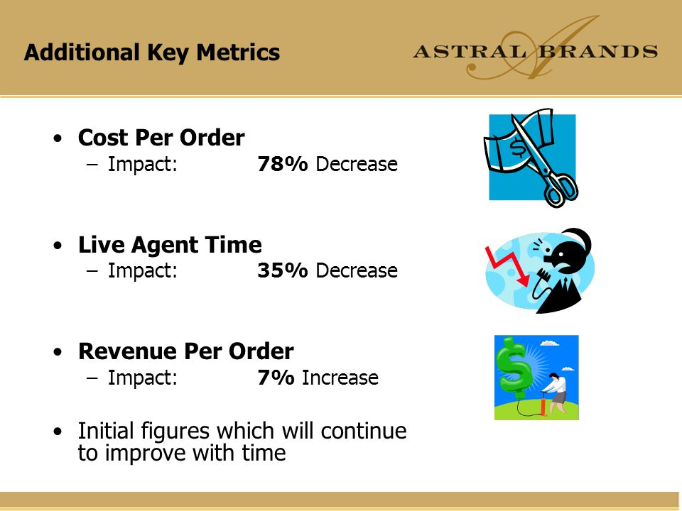 Immediate Impact – First 10 Days of Implementation Key Points:  5,000 calls over 10 days  Tuning improved automation rates by: Establishing caller intent earlier Defining time-frame for available data  Continuing steps to improve automation rate: Use Caller ID to personalize order-status process Tune grammar based on live call analysis Offer cross-sell promotions within entire Astral Family of Brands