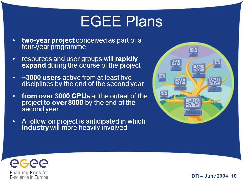 DTI – June 2004 10 EGEE Plans two-year project conceived as part of a four-year programme resources and user groups will rapidly expand during the course of the project ~3000 users active from at least five disciplines by the end of the second year from over 3000 CPUs at the outset of the project to over 8000 by the end of the second year A follow-on project is anticipated in which industry will more heavily involved