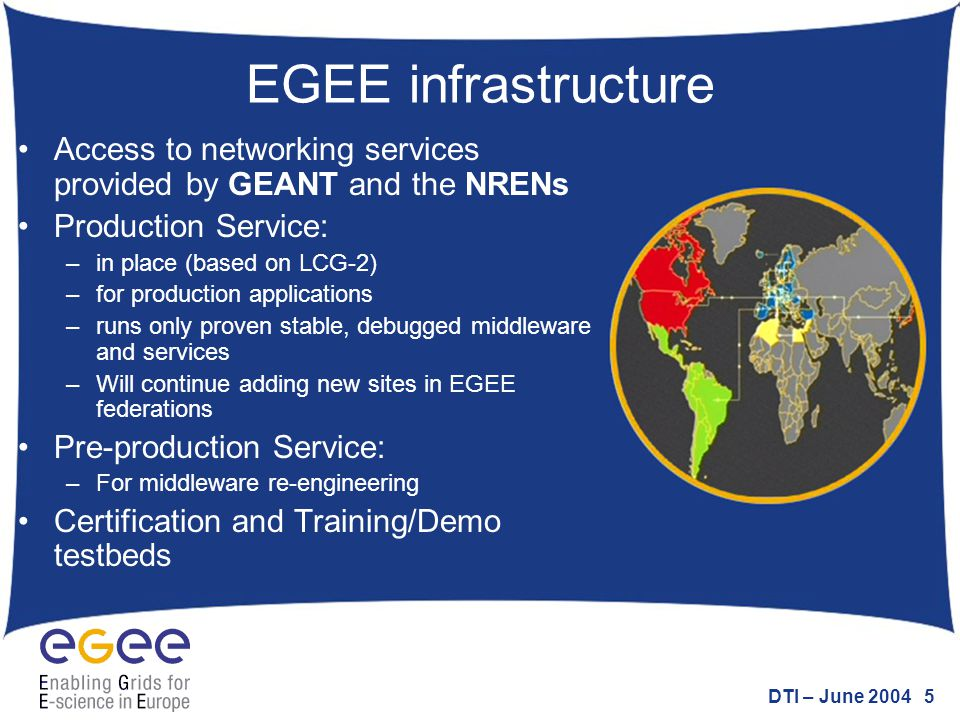 DTI – June 2004 5 EGEE infrastructure Access to networking services provided by GEANT and the NRENs Production Service: –in place (based on LCG-2) –for production applications –runs only proven stable, debugged middleware and services –Will continue adding new sites in EGEE federations Pre-production Service: –For middleware re-engineering Certification and Training/Demo testbeds