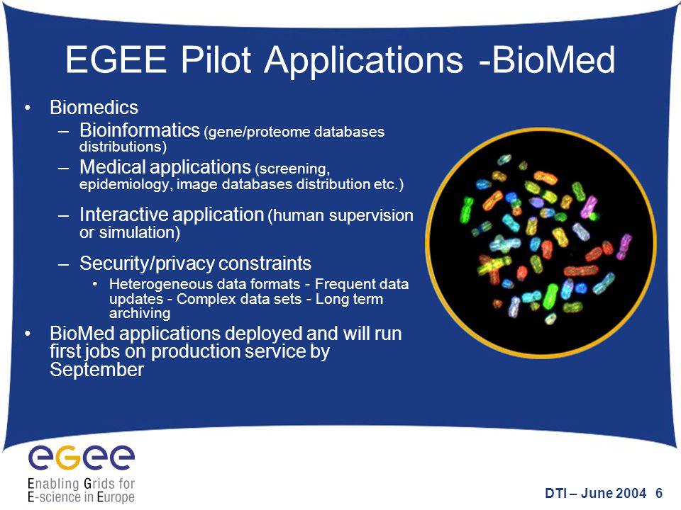 DTI – June 2004 6 EGEE Pilot Applications -BioMed Biomedics –Bioinformatics (gene/proteome databases distributions) –Medical applications (screening,
