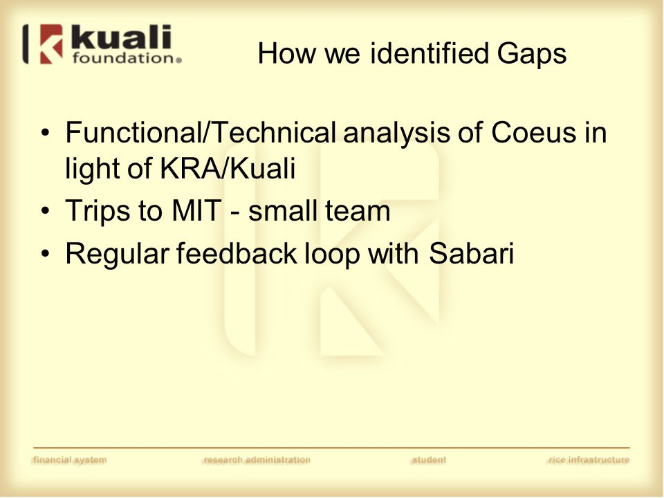 How we identified Gaps Functional/Technical analysis of Coeus in light of KRA/Kuali Trips to MIT - small team Regular feedback loop with Sabari