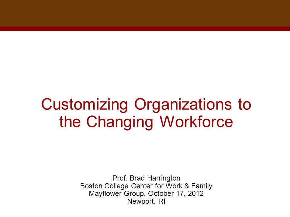 Dr.Brad Harrington, ©2011 Customizing Organizations to the Changing Workforce Prof.
