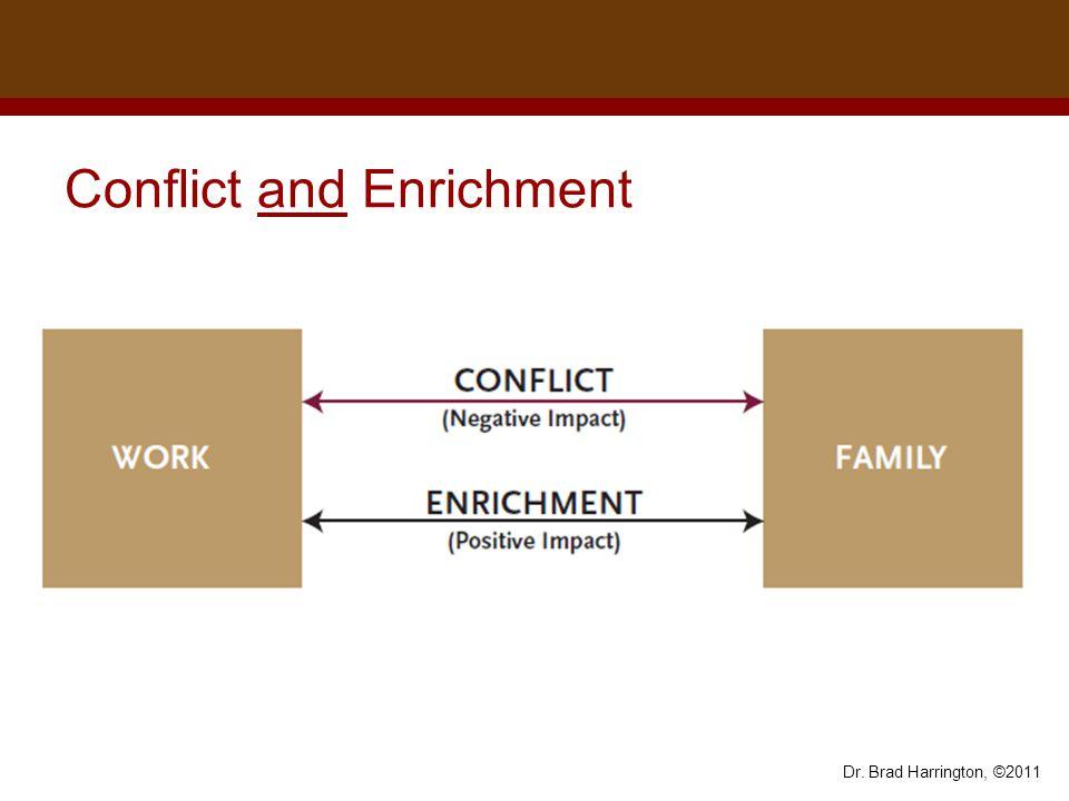 Dr. Brad Harrington, ©2011 Conflict and Enrichment