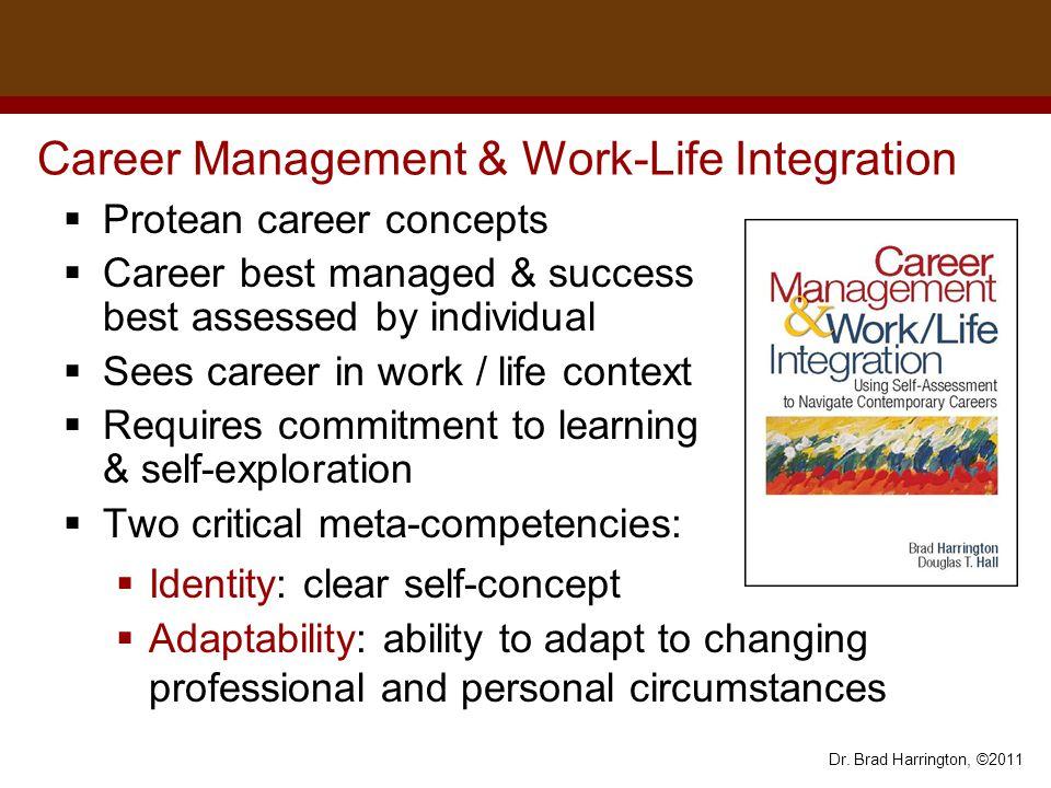 Dr. Brad Harrington, ©2011 Career Management & Work-Life Integration  Protean career concepts  Career best managed & success best assessed by indivi