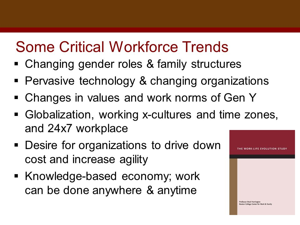 Dr. Brad Harrington, ©2011 Some Critical Workforce Trends  Changing gender roles & family structures  Pervasive technology & changing organizations