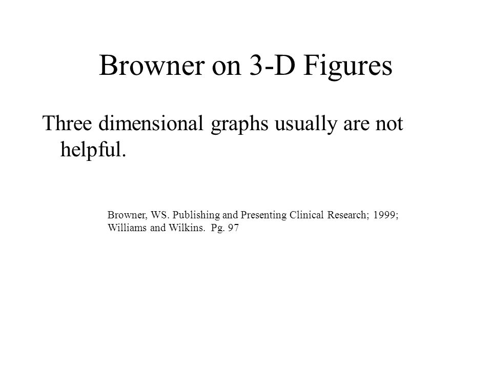 Browner on 3-D Figures Three dimensional graphs usually are not helpful.