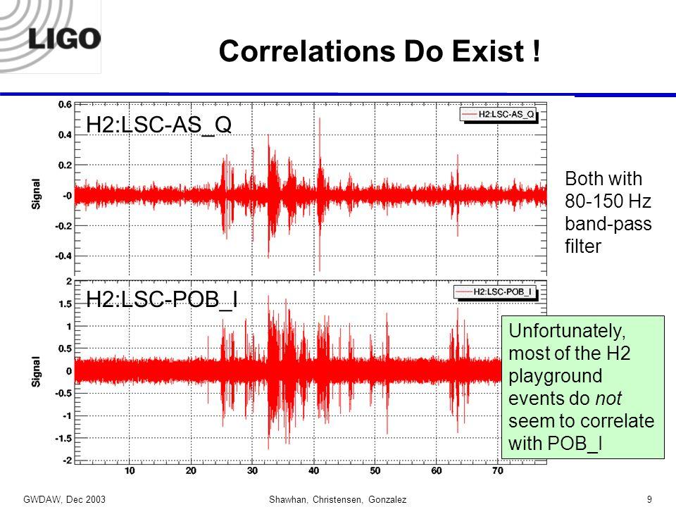 GWDAW, Dec 2003 Shawhan, Christensen, Gonzalez9 Correlations Do Exist ! H2:LSC-AS_Q H2:LSC-POB_I Both with 80-150 Hz band-pass filter Unfortunately, m