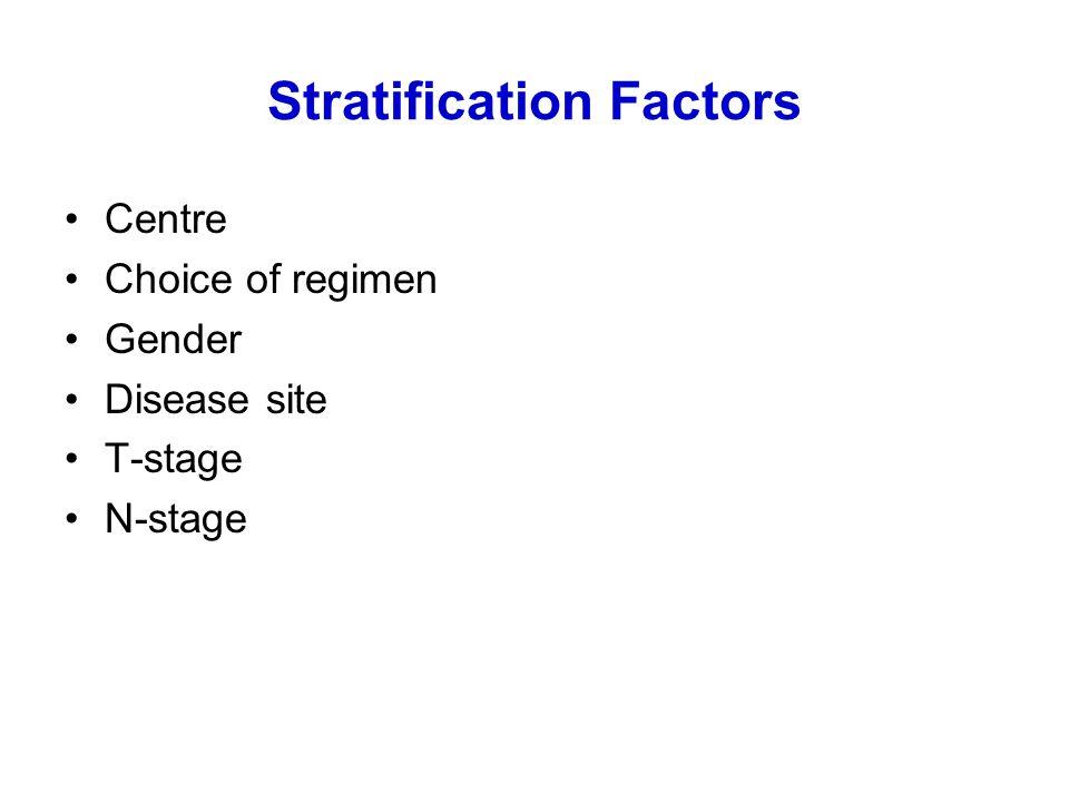 Stratification Factors Centre Choice of regimen Gender Disease site T-stage N-stage