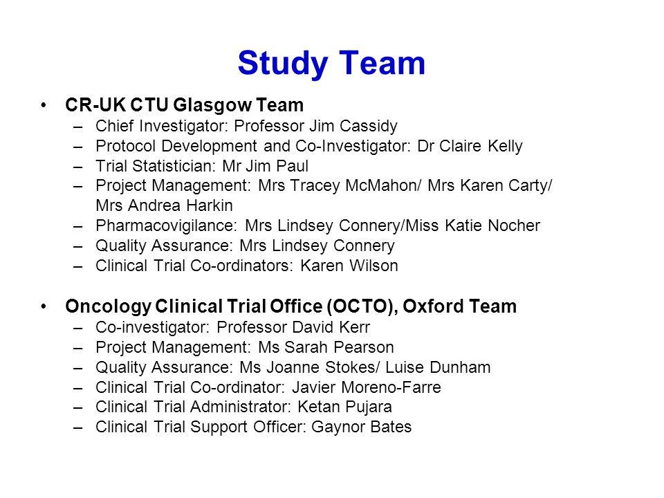 Study Team CR-UK CTU Glasgow Team –Chief Investigator: Professor Jim Cassidy –Protocol Development and Co-Investigator: Dr Claire Kelly –Trial Statist