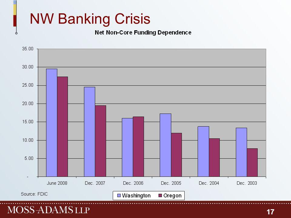 NW Banking Crisis 17