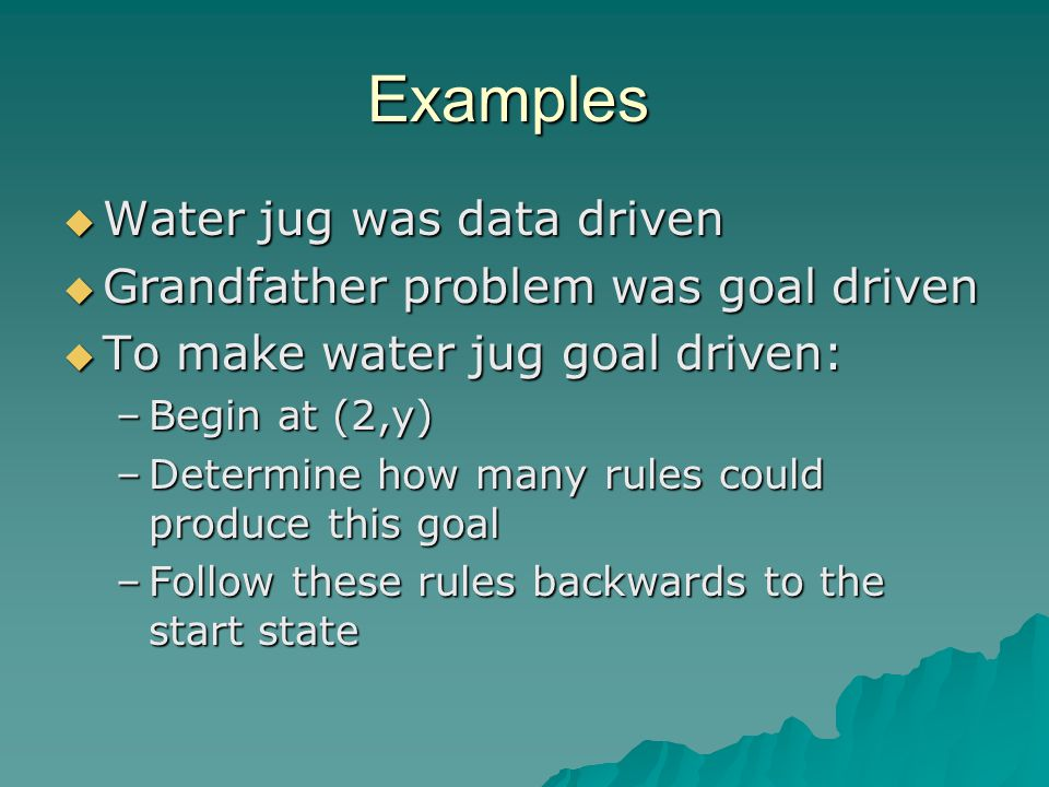 Examples  Water jug was data driven  Grandfather problem was goal driven  To make water jug goal driven: –Begin at (2,y) –Determine how many rules could produce this goal –Follow these rules backwards to the start state