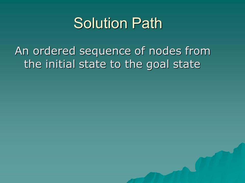 Solution Path An ordered sequence of nodes from the initial state to the goal state