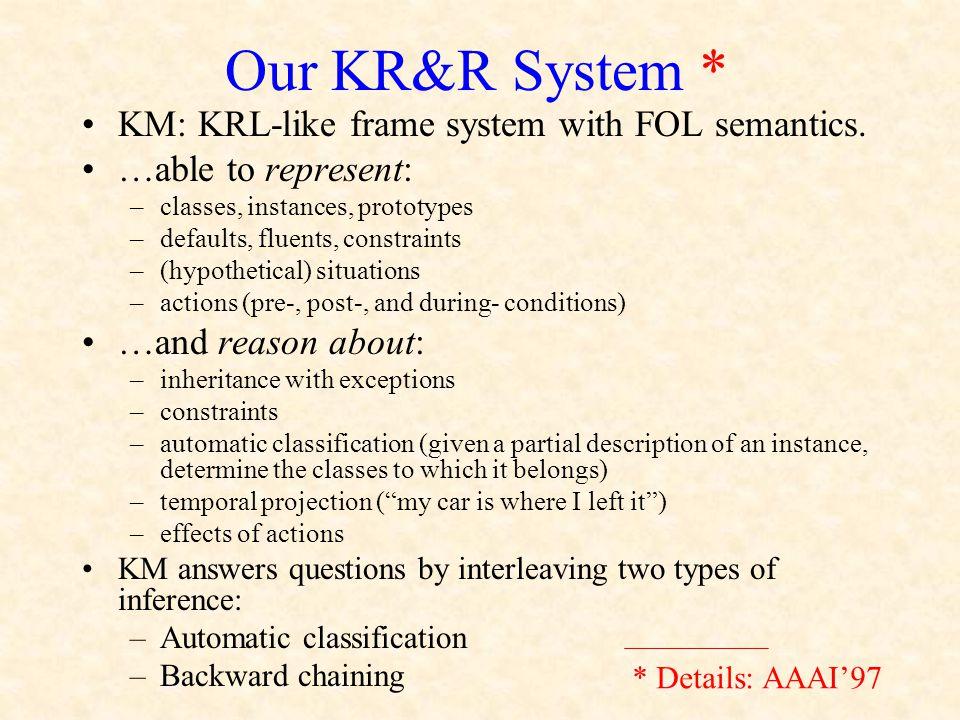 Our KR&R System * KM: KRL-like frame system with FOL semantics. …able to represent: –classes, instances, prototypes –defaults, fluents, constraints –(