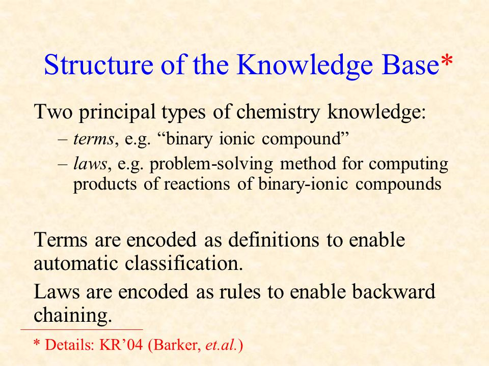 Structure of the Knowledge Base* Two principal types of chemistry knowledge: –terms, e.g.