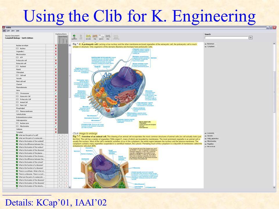 Using the Clib for K. Engineering Details: KCap'01, IAAI'02