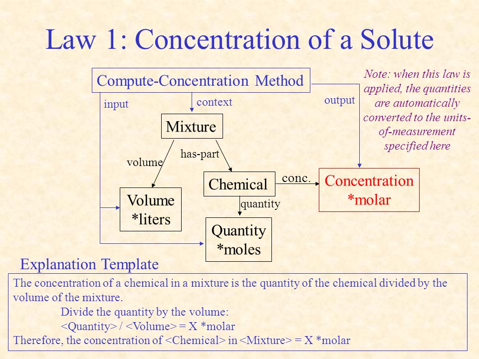Law 1: Concentration of a Solute The concentration of a chemical in a mixture is the quantity of the chemical divided by the volume of the mixture.