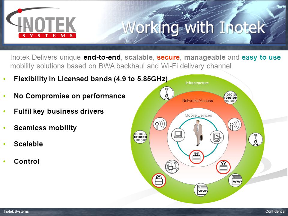 ConfidentialInotek Systems Mobile Devices Networks/Access Infrastructure Inotek Delivers unique end-to-end, scalable, secure, manageable and easy to use mobility solutions based on BWA backhaul and Wi-Fi delivery channel Flexibility in Licensed bands (4.9 to 5.85GHz) No Compromise on performance Fulfil key business drivers Seamless mobility Scalable Control