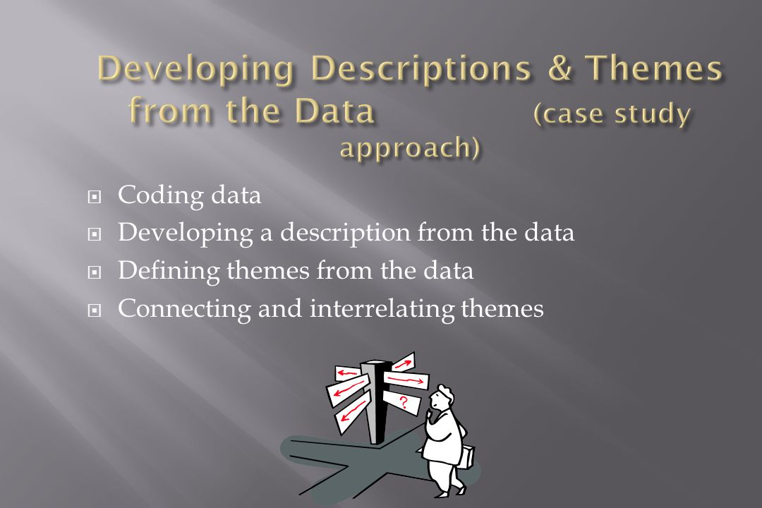  Coding data  Developing a description from the data  Defining themes from the data  Connecting and interrelating themes