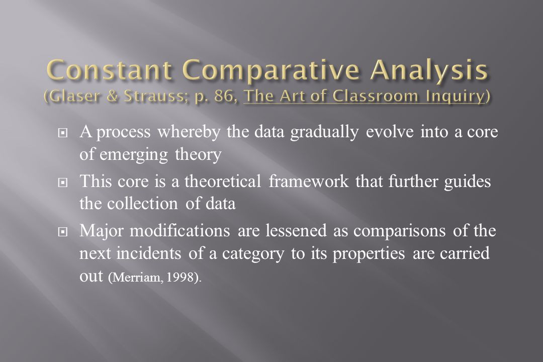  A process whereby the data gradually evolve into a core of emerging theory  This core is a theoretical framework that further guides the collection of data  Major modifications are lessened as comparisons of the next incidents of a category to its properties are carried out (Merriam, 1998).