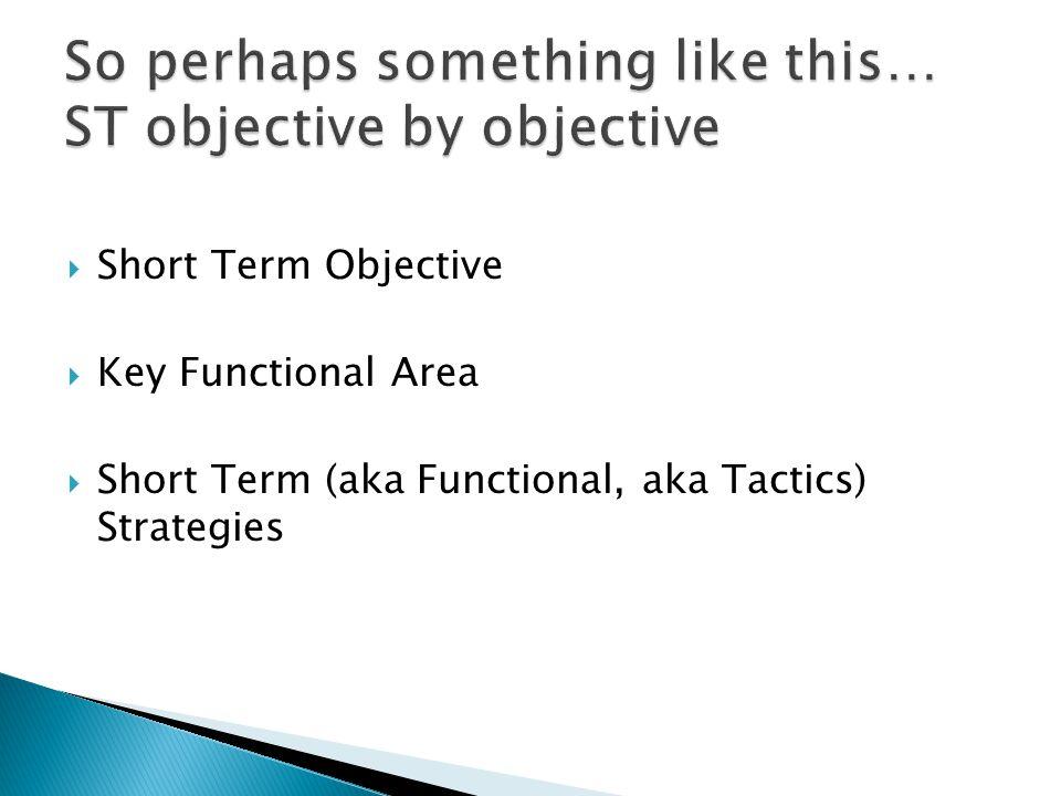  Short Term Objective  Key Functional Area  Short Term (aka Functional, aka Tactics) Strategies