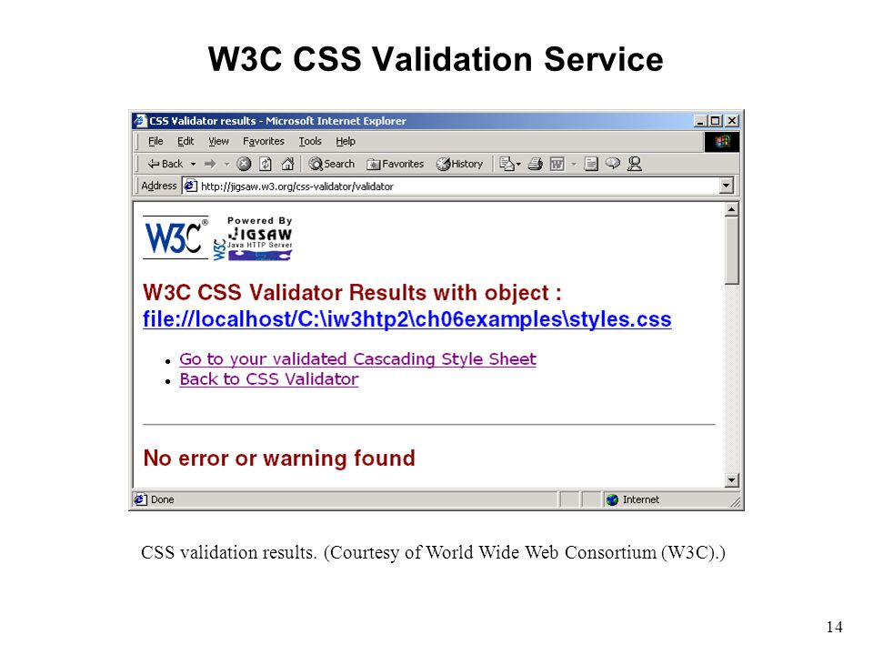 14 W3C CSS Validation Service CSS validation results.