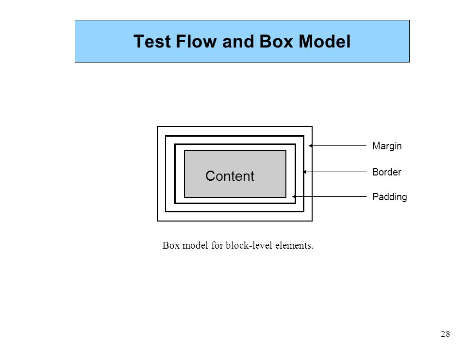 28 Test Flow and Box Model Content Margin Border Padding Box model for block-level elements.