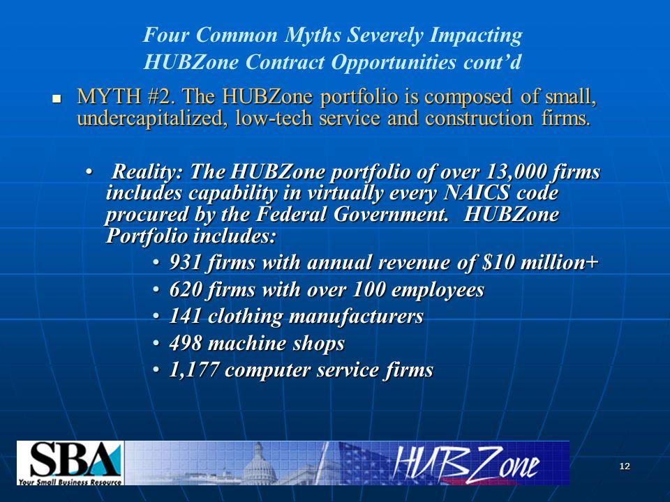 12 MYTH #2.