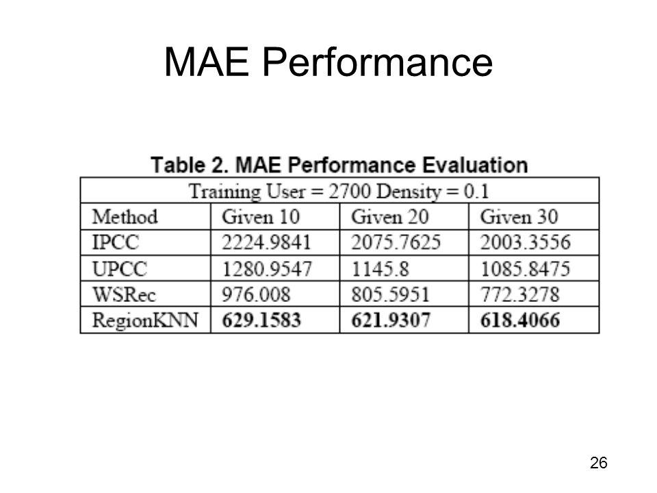 26 MAE Performance