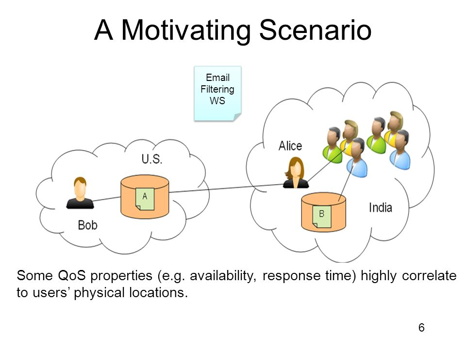 6 A Motivating Scenario Some QoS properties (e.g.