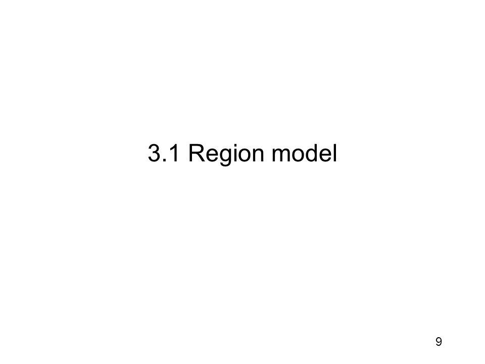 9 3.1 Region model