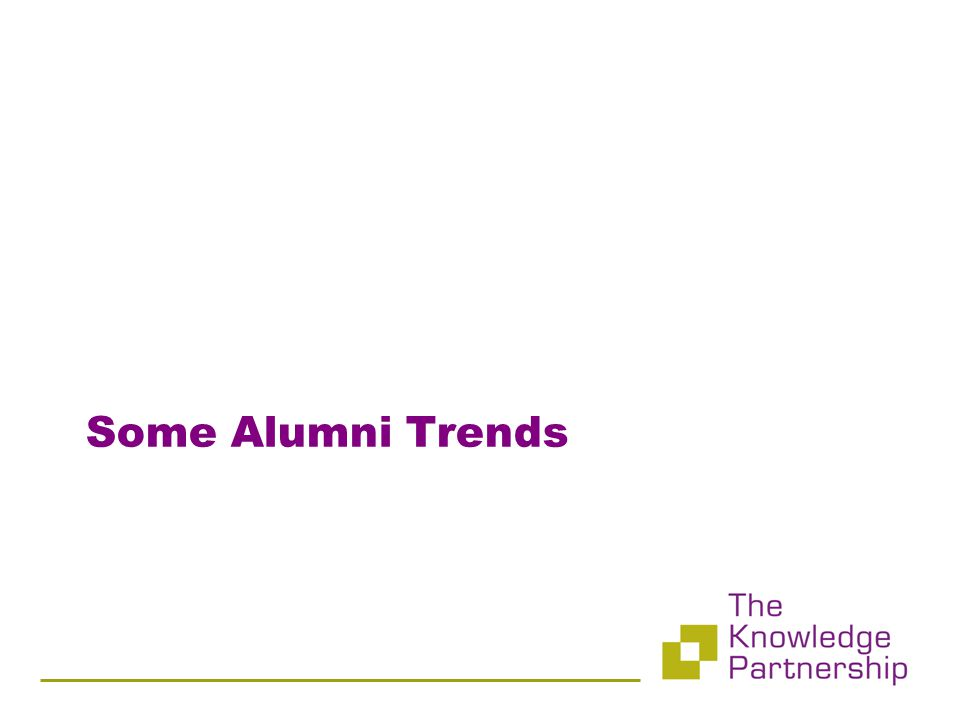 Some Alumni Trends