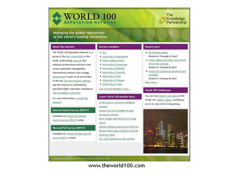 www.theworld100.com
