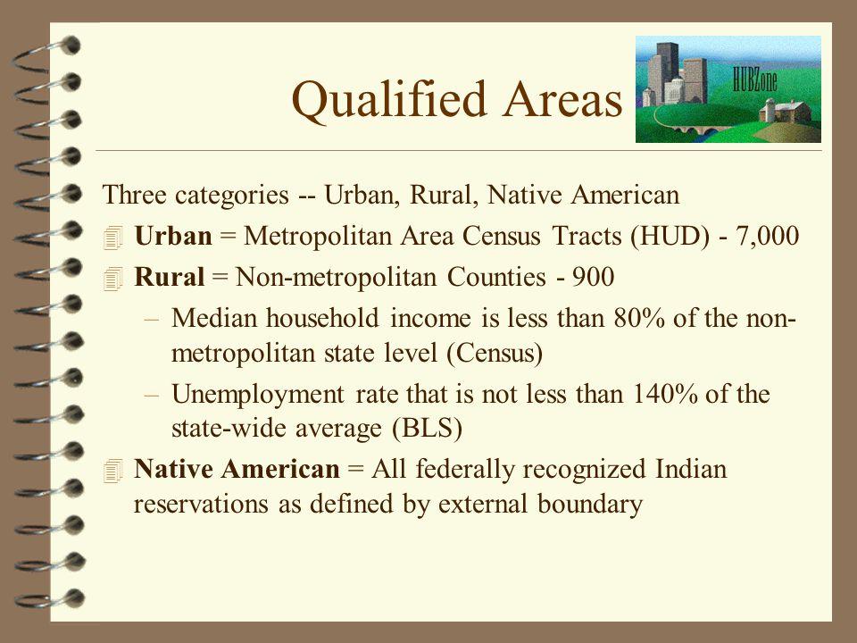Qualified Areas Three categories -- Urban, Rural, Native American 4 Urban = Metropolitan Area Census Tracts (HUD) - 7,000 4 Rural = Non-metropolitan C