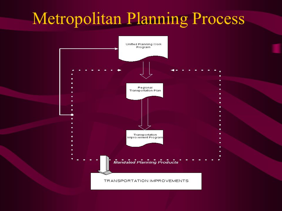 Metropolitan Planning Process
