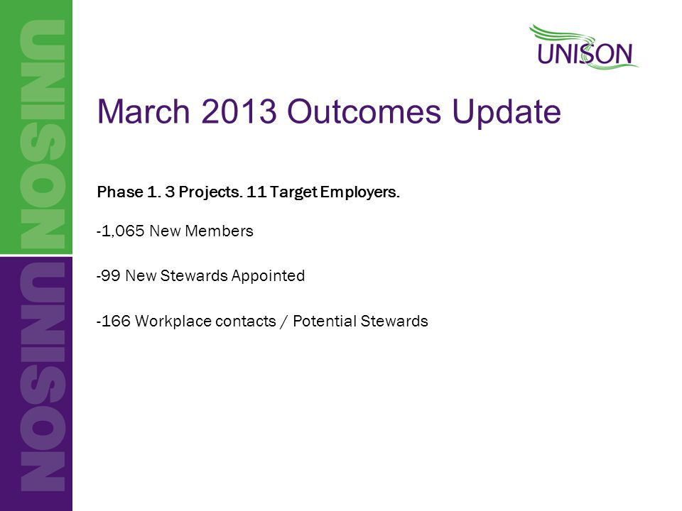 Lessons Learnt Update – March 2013 Projects confirmed our understanding of what works – ie Use of mapping info to target dedicated resources & 1-1 organising activity around collective workplace issues.