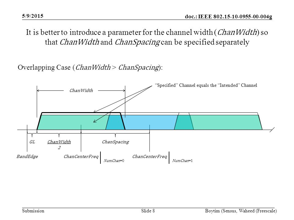 doc.: IEEE 802.15-10-0955-00-004g Submission 5/9/2015 Boytim (Sensus, Waheed (Freescale)Slide 9 Option 1: Handles Non-overlapping, Overlapping and Discontinuous Channel Assignments (proposed resolution by CID 651) The channel center frequency ChanCenterFreq shall be derived using Equation: where BandEdge is the start of the Frequency band in MHz max(a, b) is the larger of a and b NumChan = 0,…, TotalNumChan -1 ChanSpacing is the separation between adjacent channels in MHz ChanWidth is the width of the allocated channel in MHz GL is guard band on the lower frequency side of the band in MHz GH is guard band on the higher frequency side of the band in MHz Change total number of channels to Equation: where W is width of band in MHz