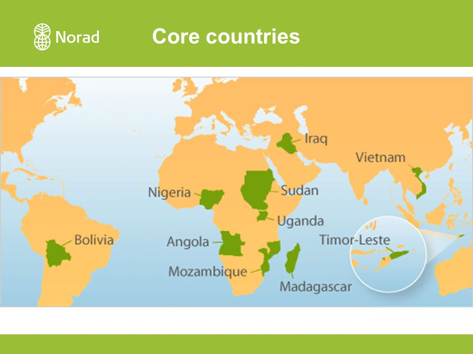 Core countries