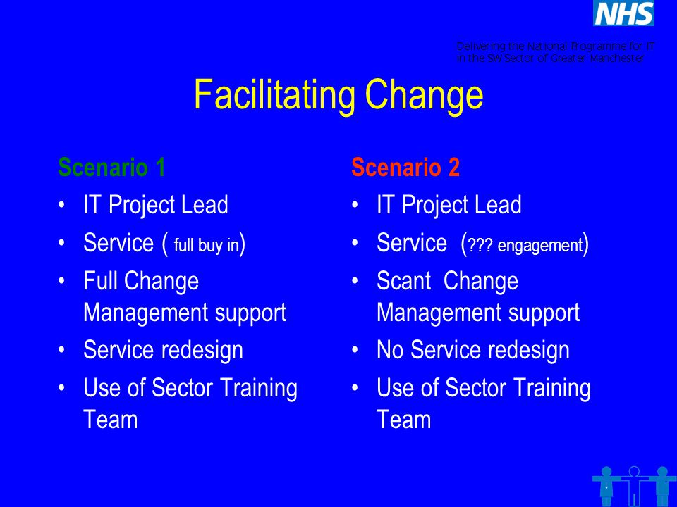 Facilitating Change Scenario 1 IT Project Lead Service ( full buy in ) Full Change Management support Service redesign Use of Sector Training Team Scenario 2 IT Project Lead Service ( .