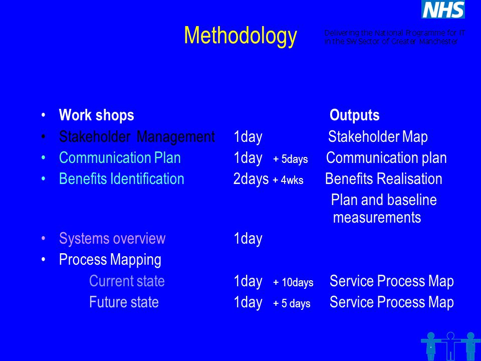 Methodology Work shopsOutputs Stakeholder Management1day Stakeholder Map Communication Plan1day + 5days Communication plan Benefits Identification2days + 4wks Benefits Realisation Plan and baseline measurements Systems overview1day Process Mapping Current state1day + 10days Service Process Map Future state1day +5 days Service Process Map
