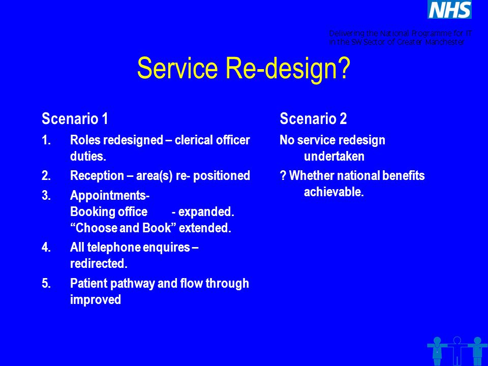 Service Re-design. Scenario 1 1.Roles redesigned – clerical officer duties.