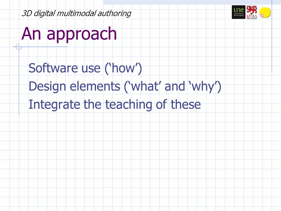 3D digital multimodal authoring An approach Software use ('how') Design elements ('what' and 'why') Integrate the teaching of these