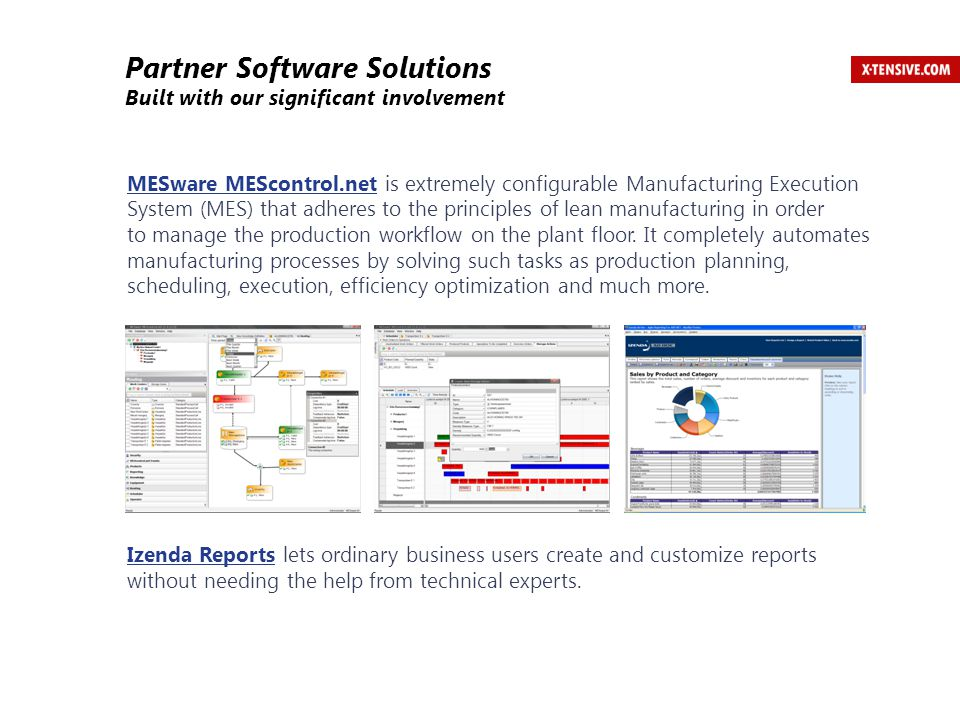 Partner Software Solutions Built with our significant involvement MESware MEScontrol.netMESware MEScontrol.net is extremely configurable Manufacturing Execution System (MES) that adheres to the principles of lean manufacturing in order to manage the production workflow on the plant floor.