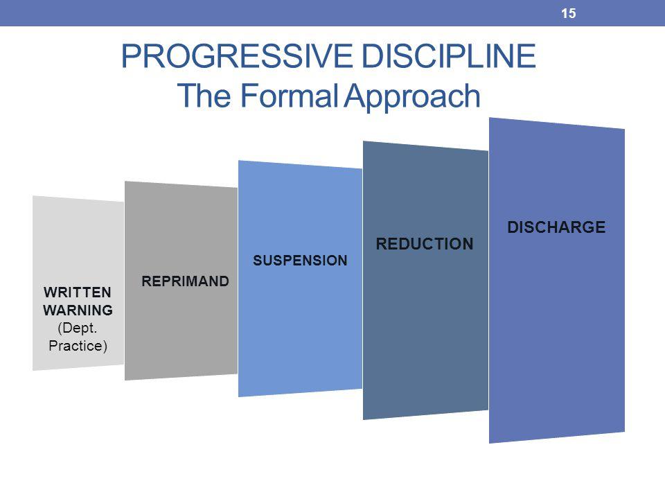 PROGRESSIVE DISCIPLINE The Formal Approach WRITTEN WARNING (Dept. Practice) REPRIMAND SUSPENSION REDUCTION DISCHARGE 15