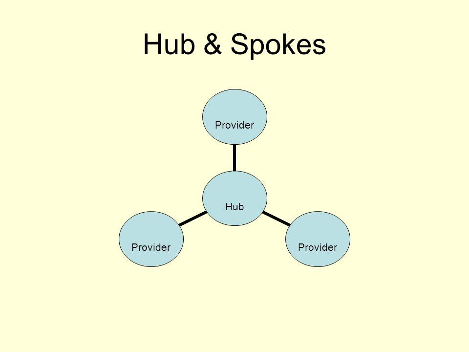 Hub & Spokes Hub Provider