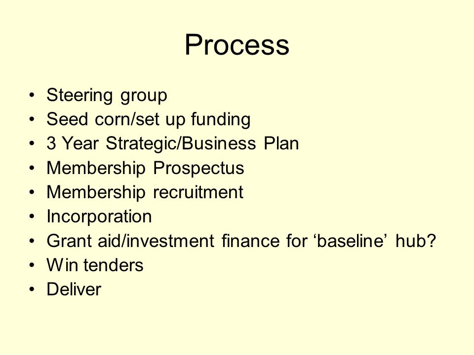 Process Steering group Seed corn/set up funding 3 Year Strategic/Business Plan Membership Prospectus Membership recruitment Incorporation Grant aid/in
