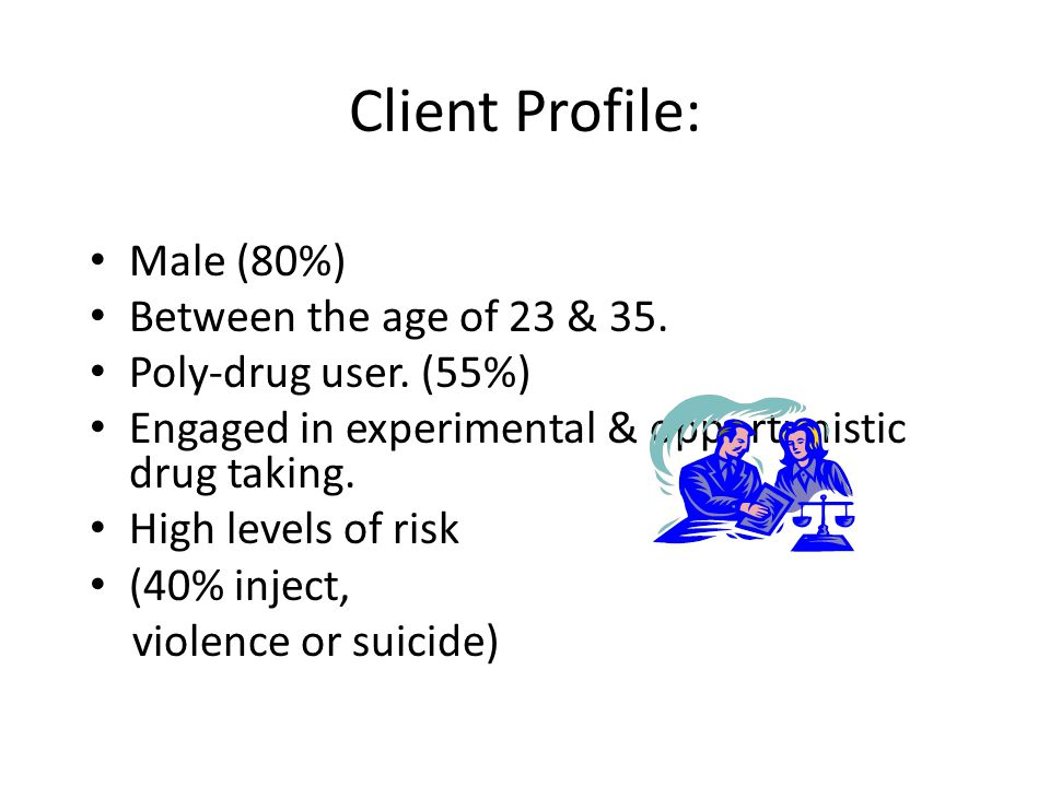 Client Profile: Male (80%) Between the age of 23 & 35.