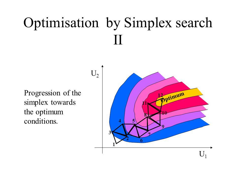 Optimisation by Simplex search II Progression of the simplex towards the optimum conditions. Optimum U1U1 U2U2 1 3 2 45 6 7 9 11 10 8 12