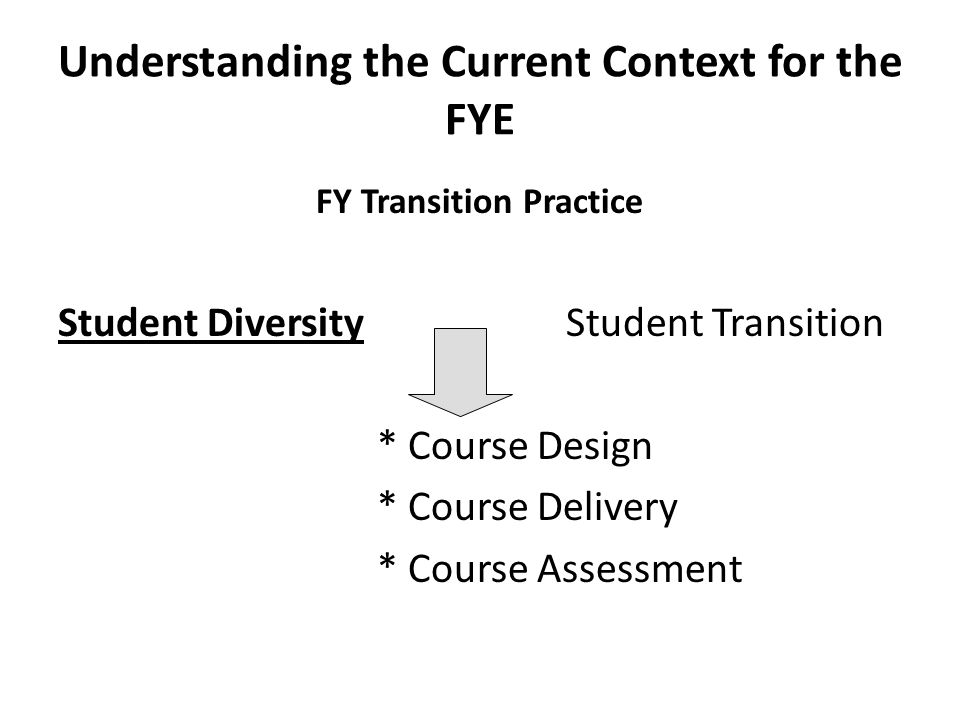 Understanding the Current Context for the FYE FY Transition Practice Student Diversity Student Transition * Course Design * Course Delivery * Course Assessment