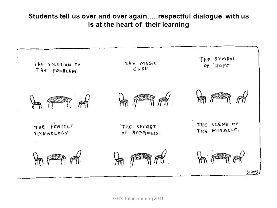 Students tell us over and over again..…respectful dialogue with us is at the heart of their learning GBS Tutor Training 2011