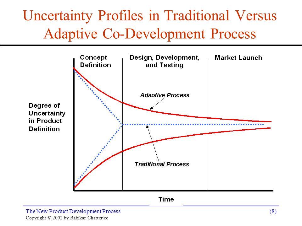 The New Product Development Process Copyright © 2002 by Rabikar Chatterjee (9) NPD Process: Netscape Navigator 3.0